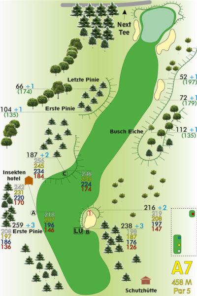 Course-A7