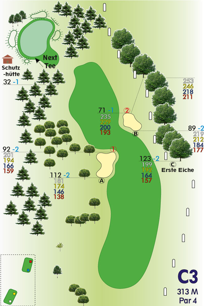 Course-C3
